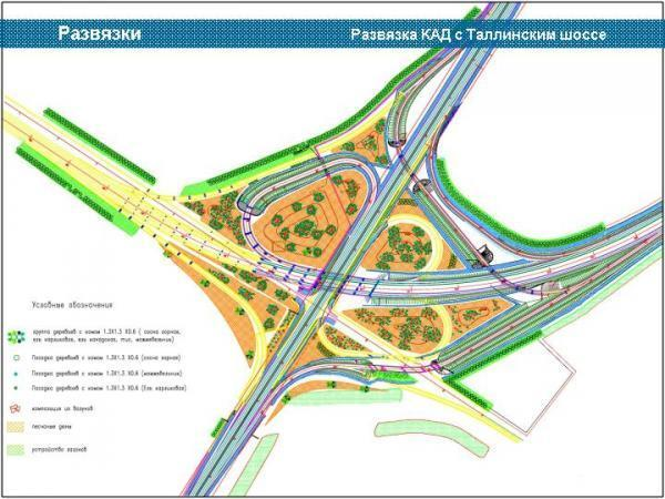 """"""",""""www.spb-projects.ru"""