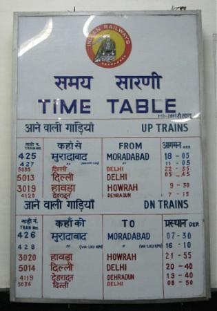 Indian railway station code list