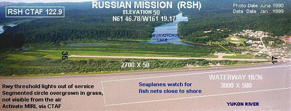 Russian Airport Mission 2