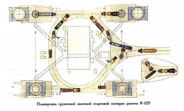 Размеры шахтной пусковой установки: высота - 24,126 м.
