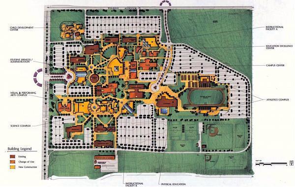 Chaffey Community College Rancho Cucamonga California