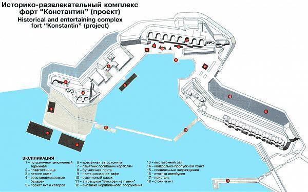Схема форта Константин.