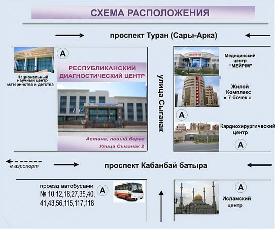 Городская больница 30 им. боткина