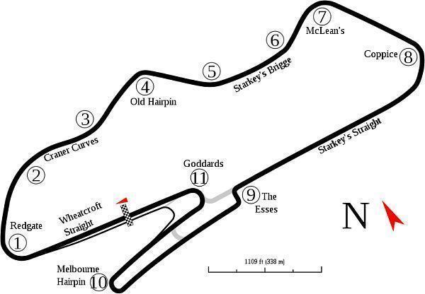 Donington Park Race Track