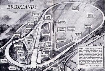 Former Brooklands Motor Race Circuit