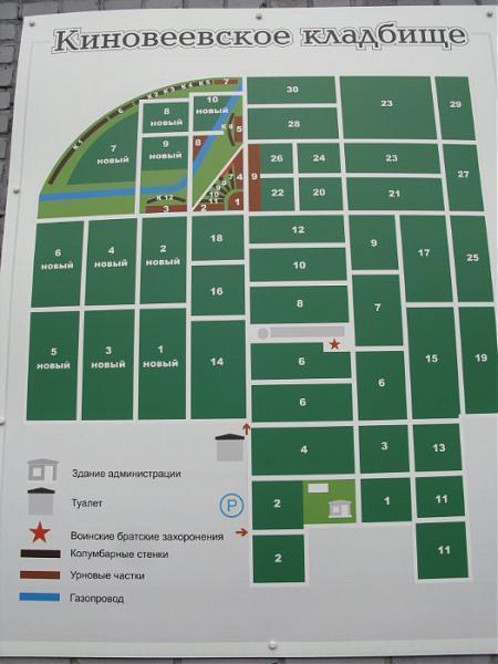 (Киновеевское) кладбище