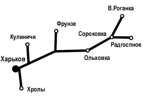 """"""",""""wikimapia.org"""
