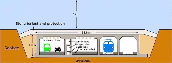 [组图] 厄勒海峡大桥:丹麦与瑞典的纽带(17P) - 路人@行者 - 路人@行者