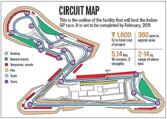 buddh f1 international circuit (indian grandprix)International Circuit Diagram #18