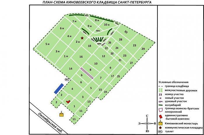 Схема Киновеевского кладбища.