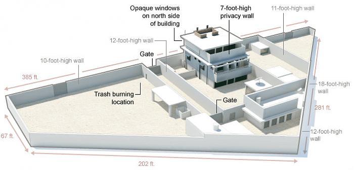 waziristan haveli osama bin ladens hideout compound