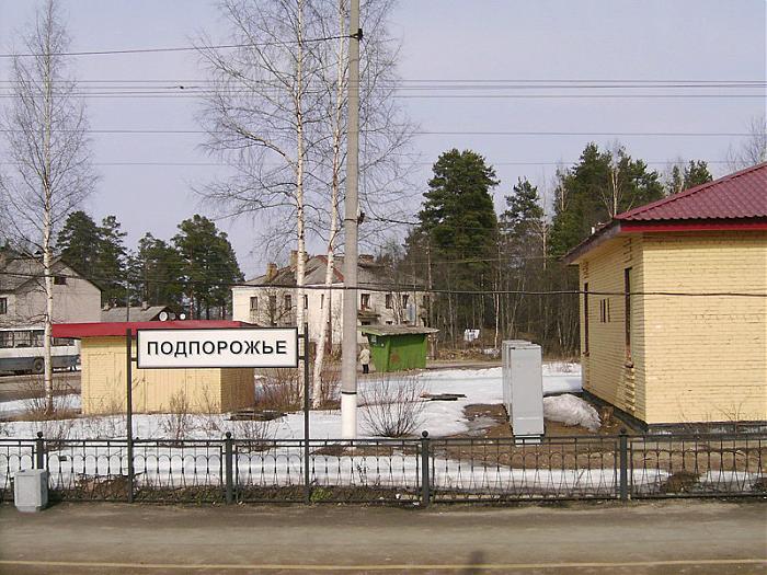 подпорожье ленинградская область гостиницы