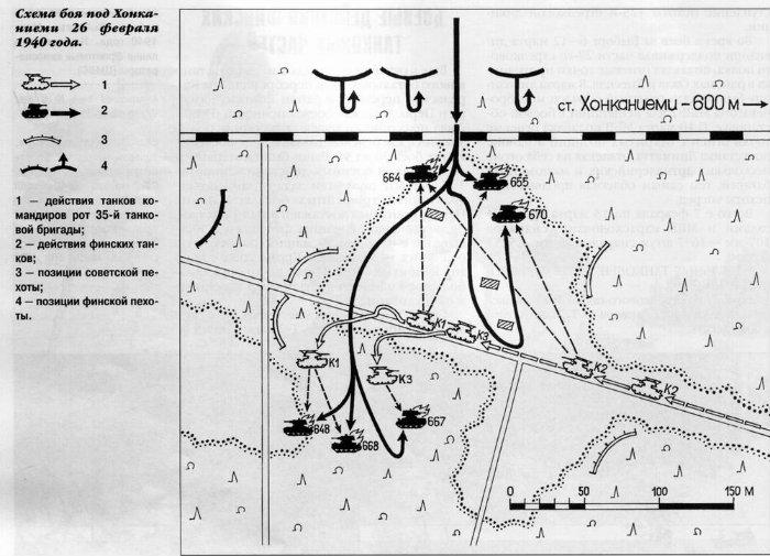 А ещё в 1940-м году здесь состоялось единственное в истории Зимней войны танковое сражение, получившее историческое...