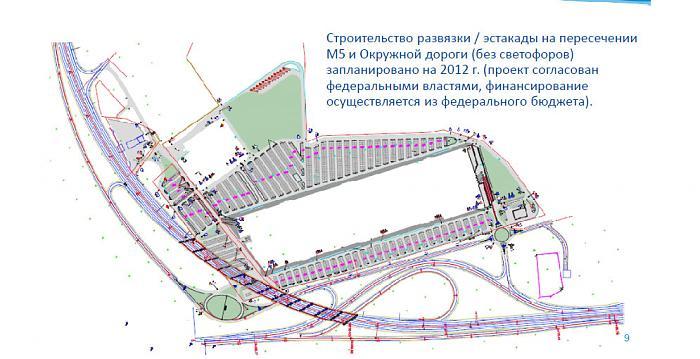 Московская многоуровневая