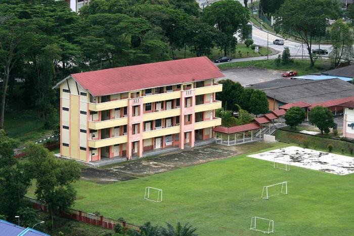 Sekolah Rendah Tanjung Puteri Johor Bahru
