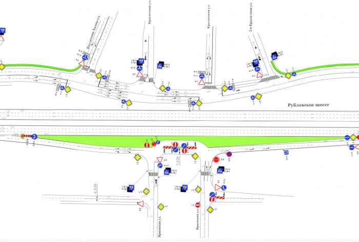 Развязка Рублёвского шоссе и