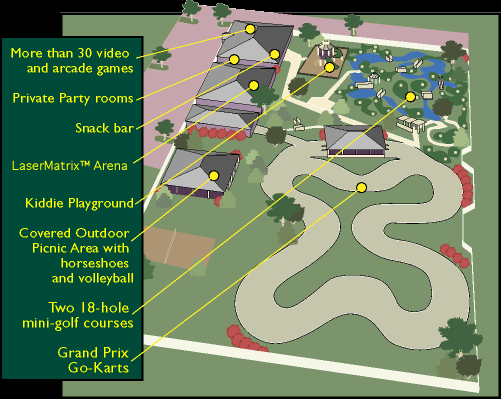 Renaissance Fun Park Louisville Jefferson County Kentucky