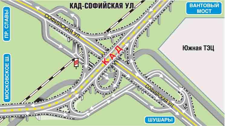 mistaken: схема развязок окружной автодороги петербурга.