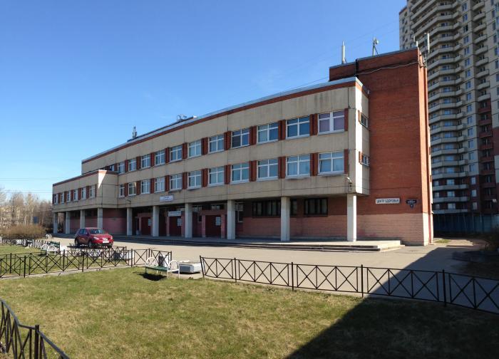 Пример анализа финансовой деятельности больницы