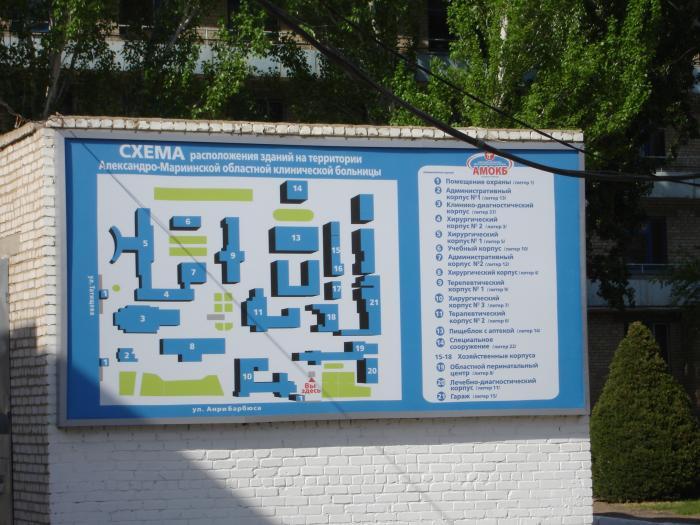Детский пульмонолог москва больница