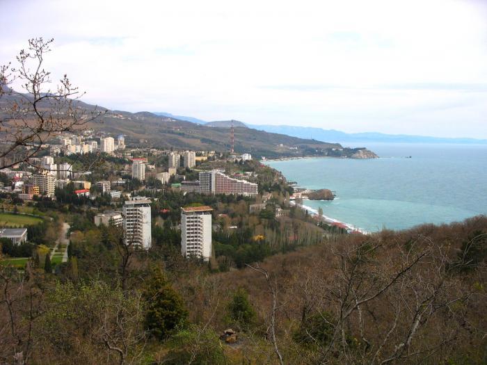 Health resort &;crimea&; (or &;krym&;) (partenit)