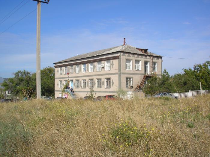 Невская ул., 5 - Севастополь