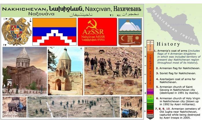 Нахичеван - Исконно армянская область