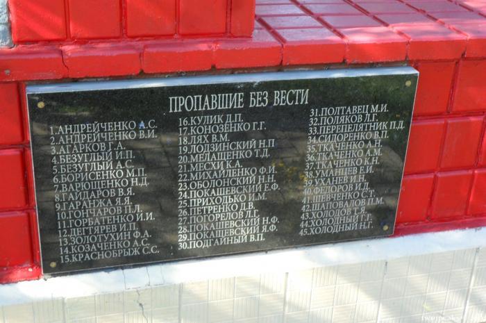 мемориал пропавших без вести оживает только при