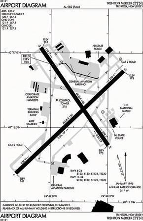 Trenton Mercer Airport Ttn