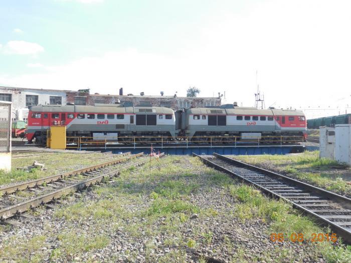 Railway turntable - Moscow