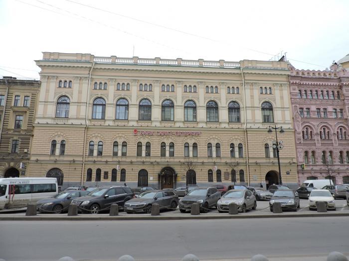 банк санкт петербург кредитная